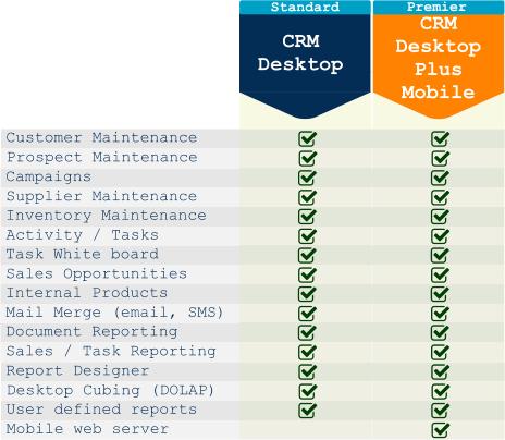 PDI Spirit CRM Versions