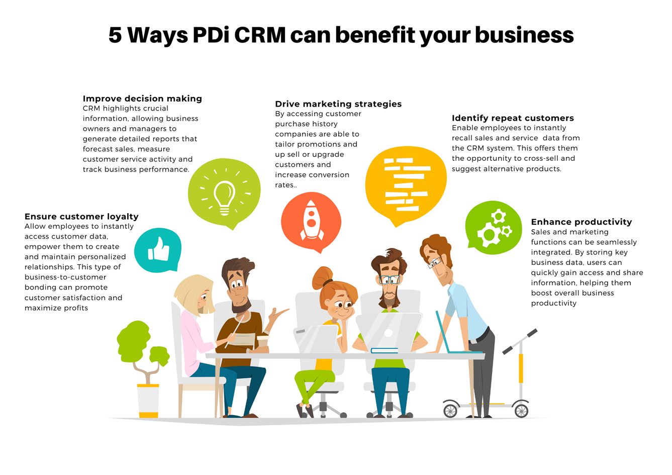 5 Ways PDi CRM can benefit your business